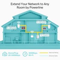 TP-LINK Wi-Fi Powerline Extender, AV600 300Mbps, Ver. 4.0