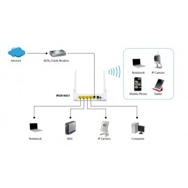 LEVELONE Wireless Gigabit Router AC1200 WGR-8031, 1200Mbps, Ver. 1.0